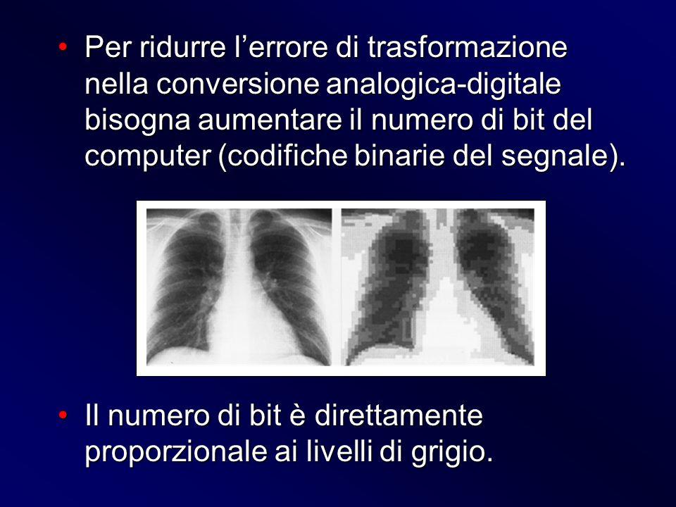 Per ridurre l'errore di trasformazione nella conversione analogica-digitale bisogna aumentare il numero di bit del computer (codifiche binarie del segnale).