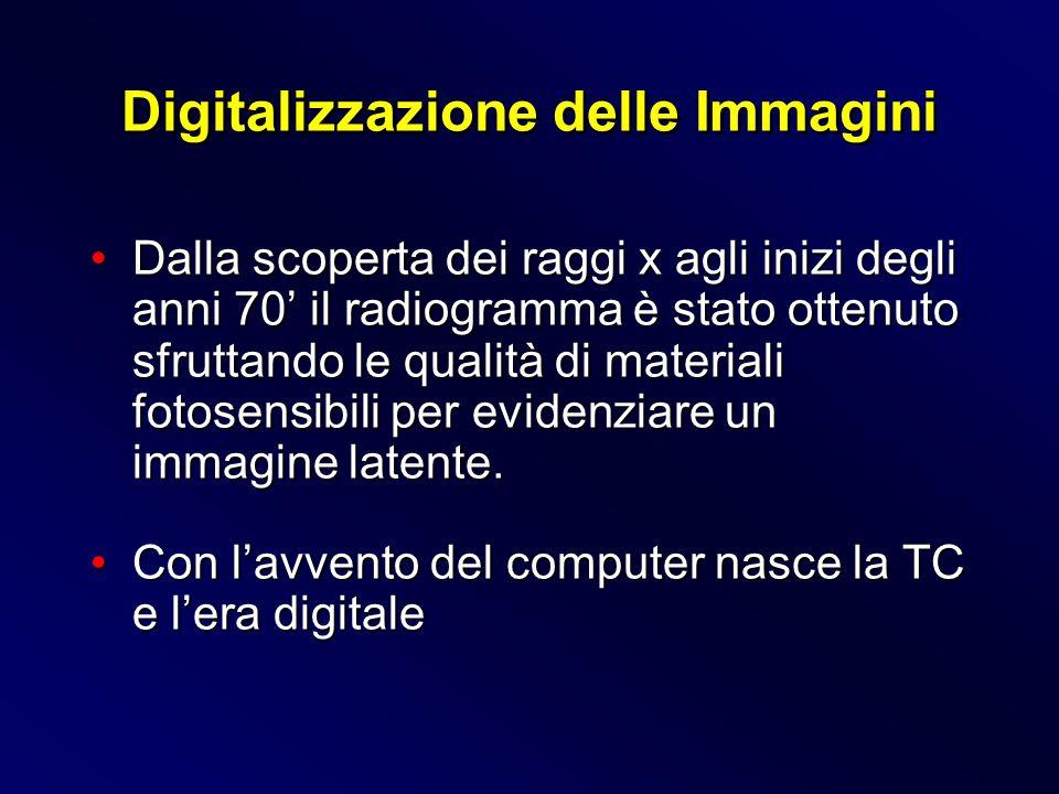 Digitalizzazione delle Immagini