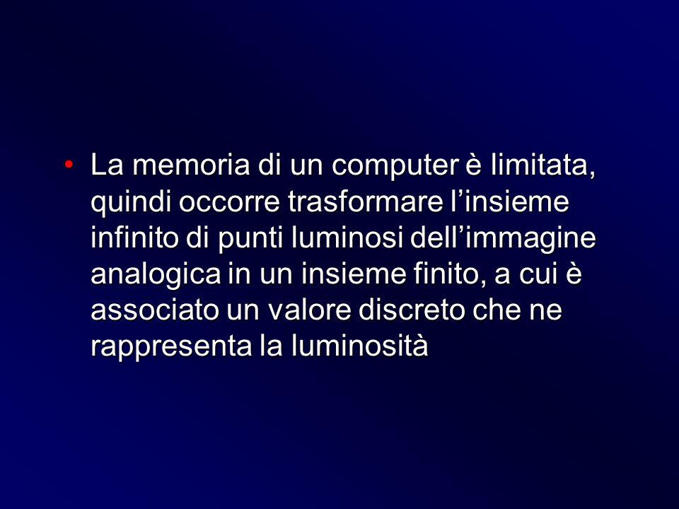 La memoria di un computer è limitata, quindi occorre trasformare l'insieme infinito di punti luminosi dell'immagine analogica in un insieme finito, a cui è associato un valore discreto che ne rappresenta la luminosità