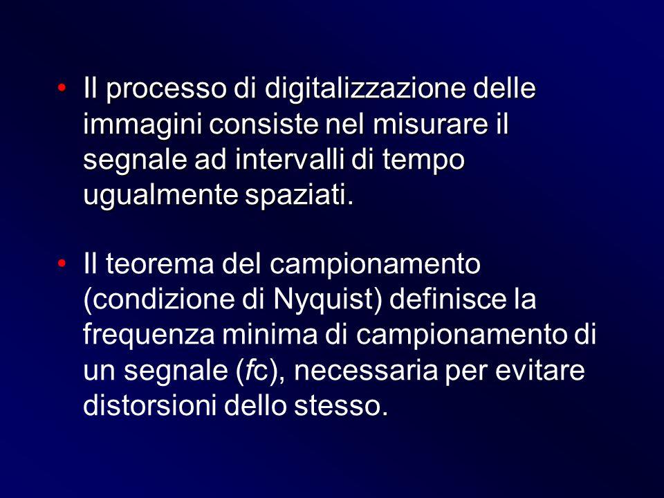 Il processo di digitalizzazione delle immagini consiste nel misurare il segnale ad intervalli di tempo ugualmente spaziati.