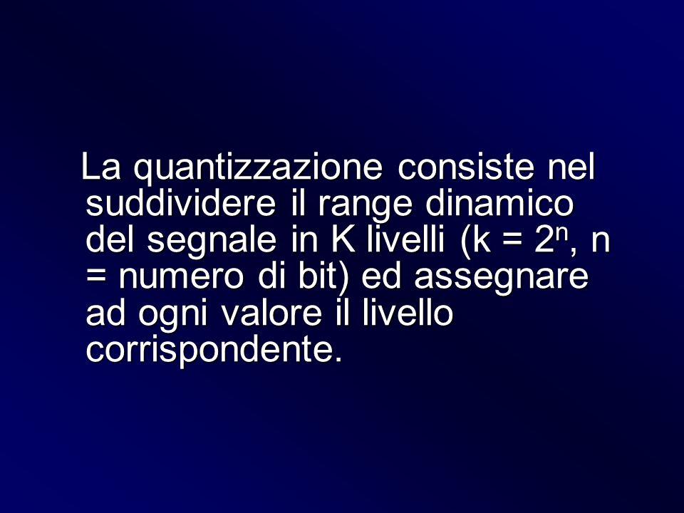 La quantizzazione consiste nel suddividere il range dinamico del segnale in K livelli (k = 2n, n = numero di bit) ed assegnare ad ogni valore il livello corrispondente.