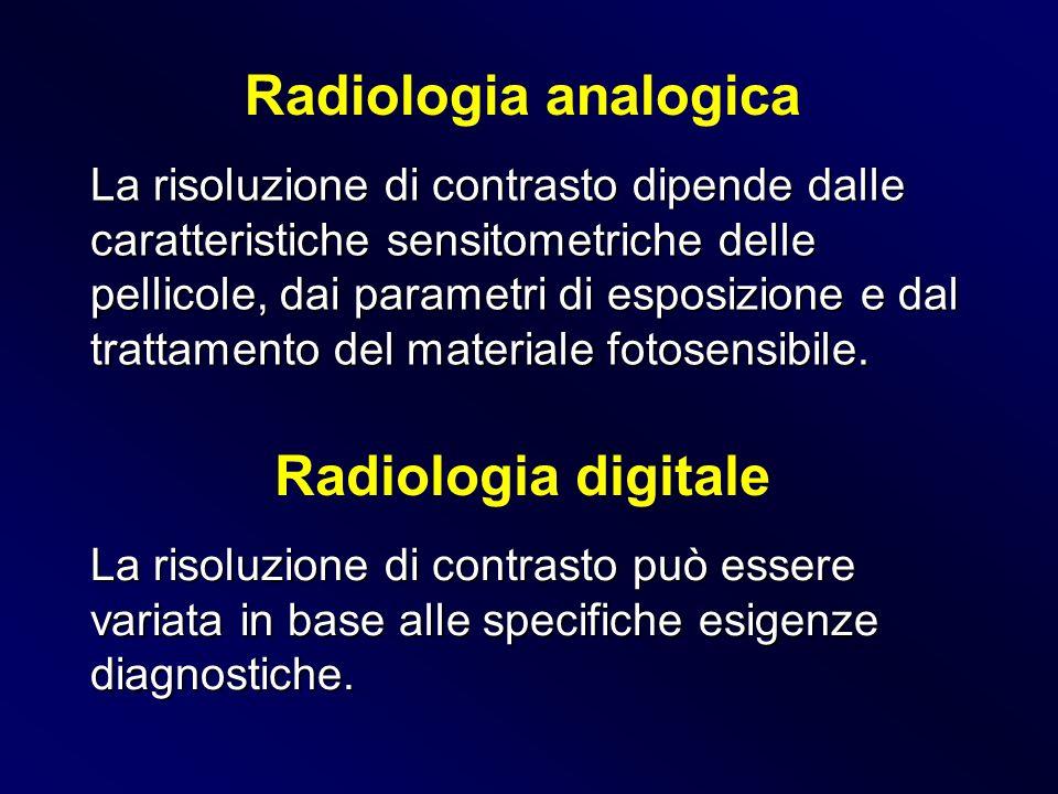 Radiologia analogica Radiologia digitale