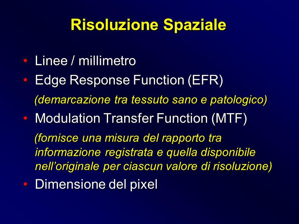 Risoluzione Spaziale Linee / millimetro Edge Response Function (EFR)