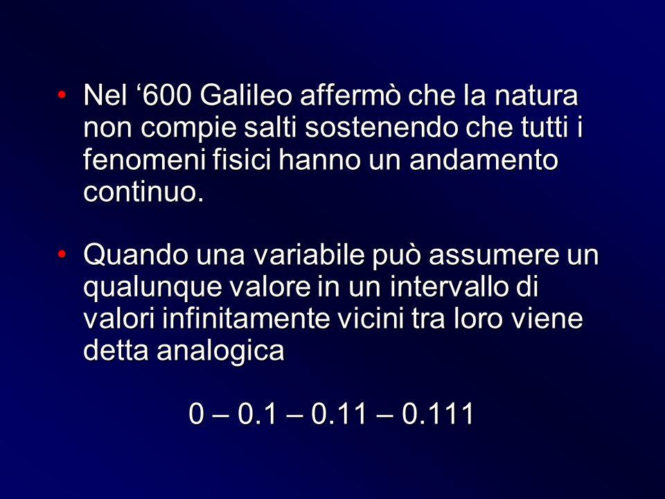 Nel '600 Galileo affermò che la natura non compie salti sostenendo che tutti i fenomeni fisici hanno un andamento continuo.
