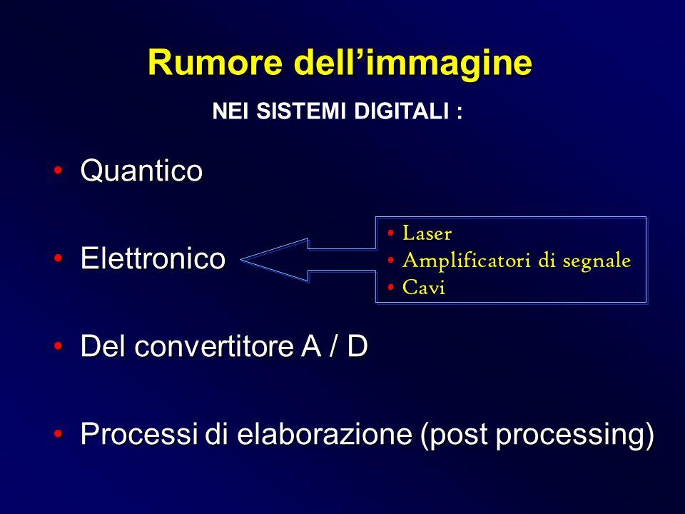 Rumore dell'immagine Quantico Elettronico Del convertitore A / D