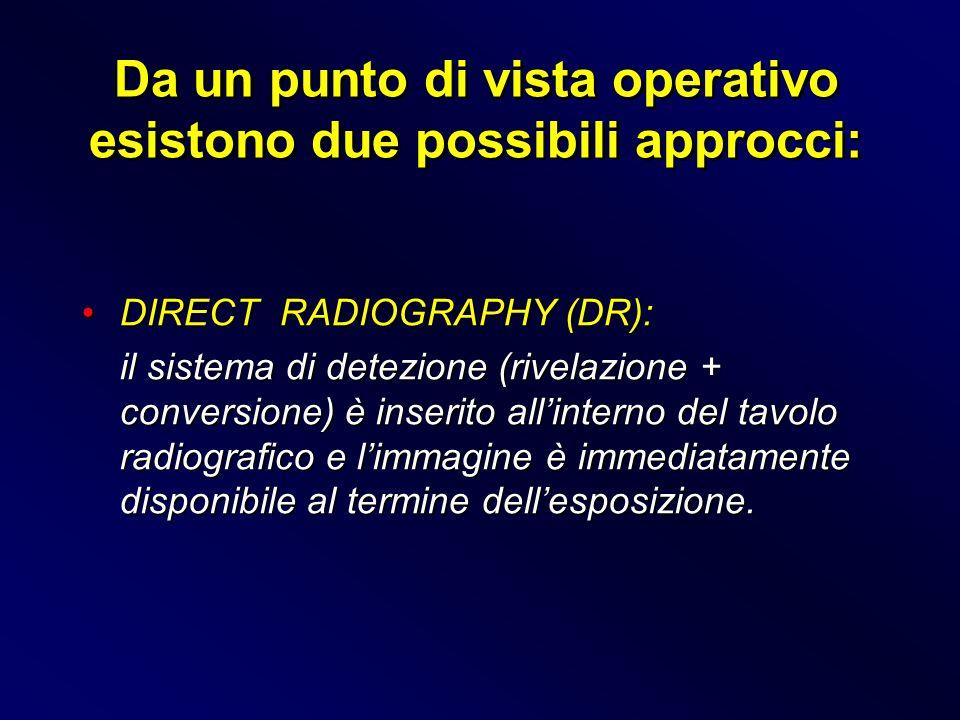 Da un punto di vista operativo esistono due possibili approcci:
