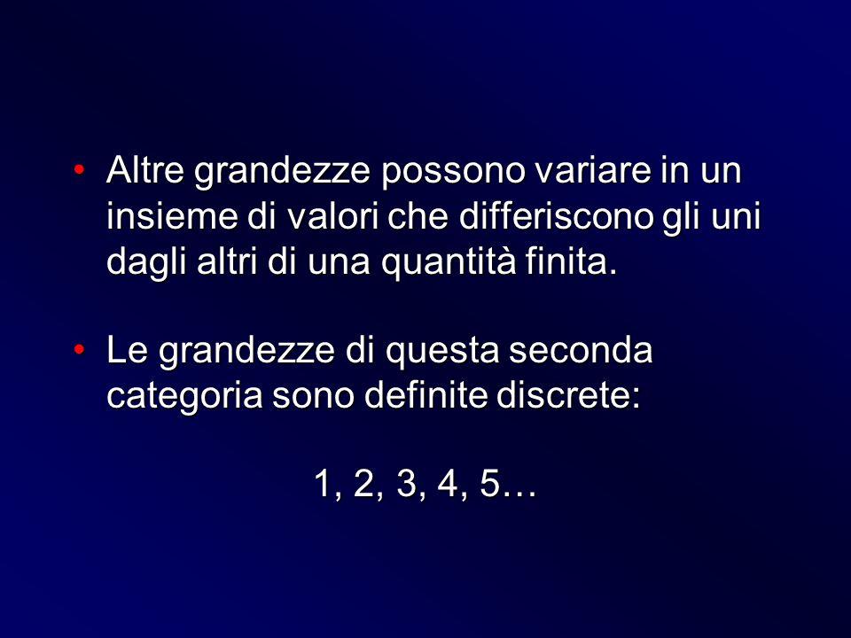 Altre grandezze possono variare in un insieme di valori che differiscono gli uni dagli altri di una quantità finita.