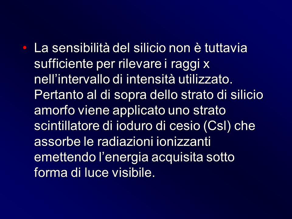 La sensibilità del silicio non è tuttavia sufficiente per rilevare i raggi x nell'intervallo di intensità utilizzato.