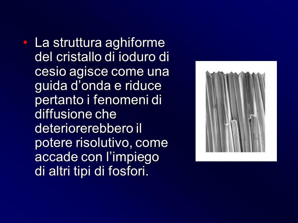 La struttura aghiforme del cristallo di ioduro di cesio agisce come una guida d'onda e riduce pertanto i fenomeni di diffusione che deteriorerebbero il potere risolutivo, come accade con l'impiego di altri tipi di fosfori.
