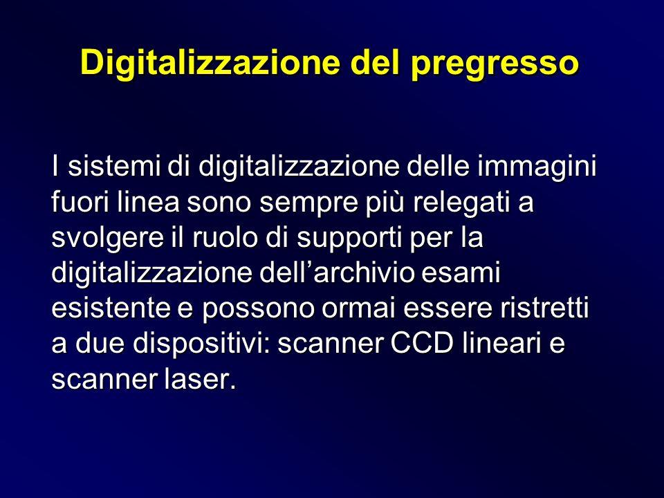 Digitalizzazione del pregresso