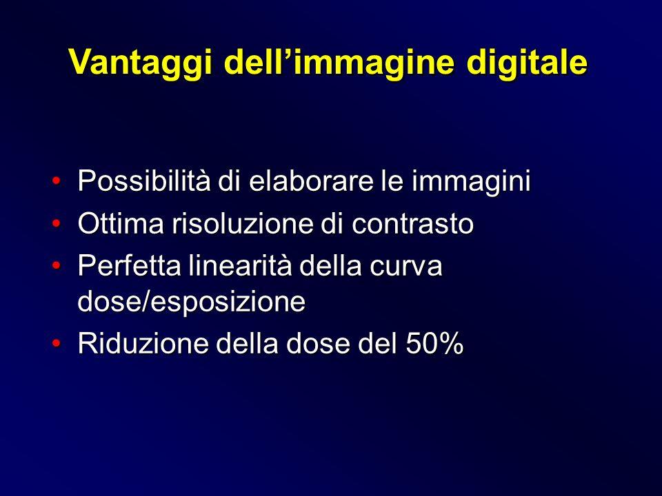 Vantaggi dell'immagine digitale