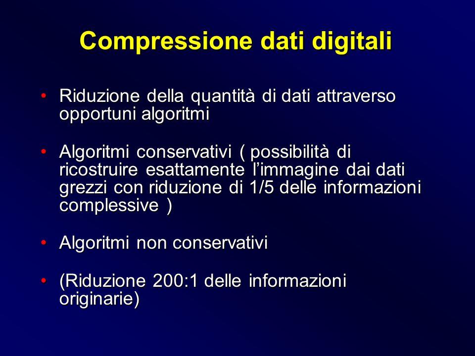 Compressione dati digitali