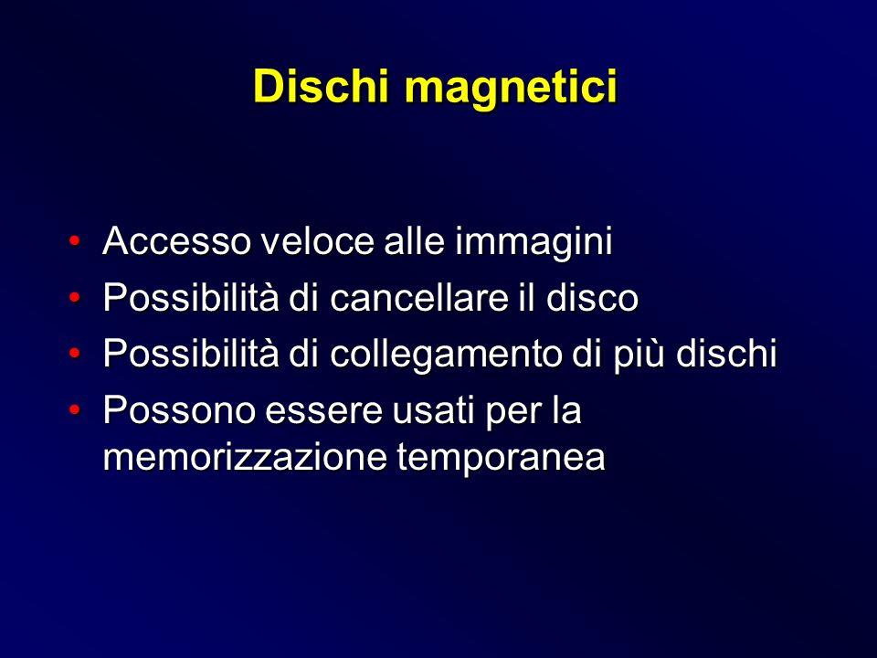 Dischi magnetici Accesso veloce alle immagini