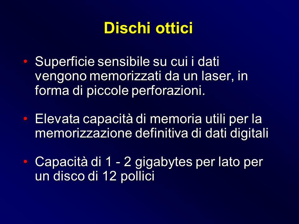 Dischi ottici Superficie sensibile su cui i dati vengono memorizzati da un laser, in forma di piccole perforazioni.