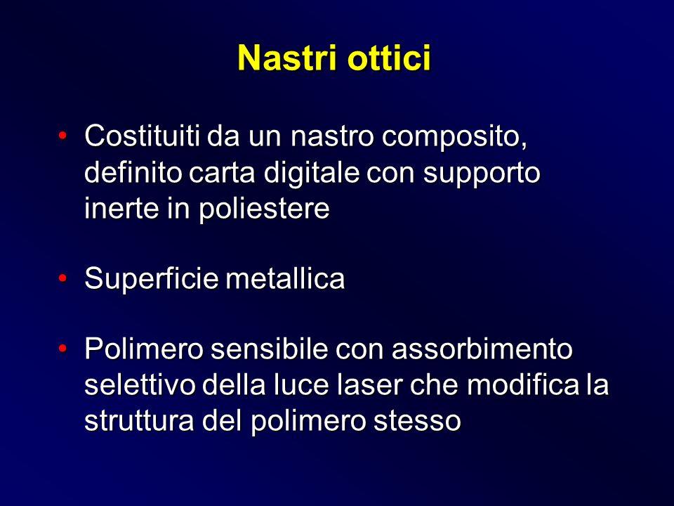 Nastri ottici Costituiti da un nastro composito, definito carta digitale con supporto inerte in poliestere.