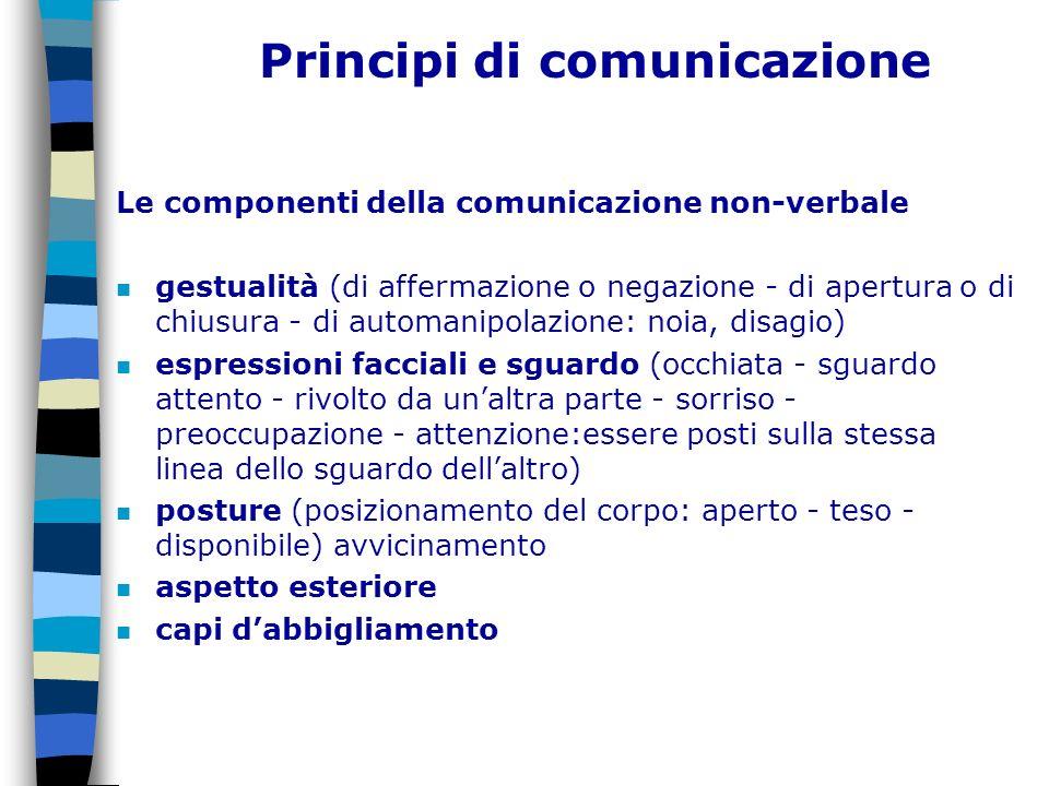 Principi di comunicazione