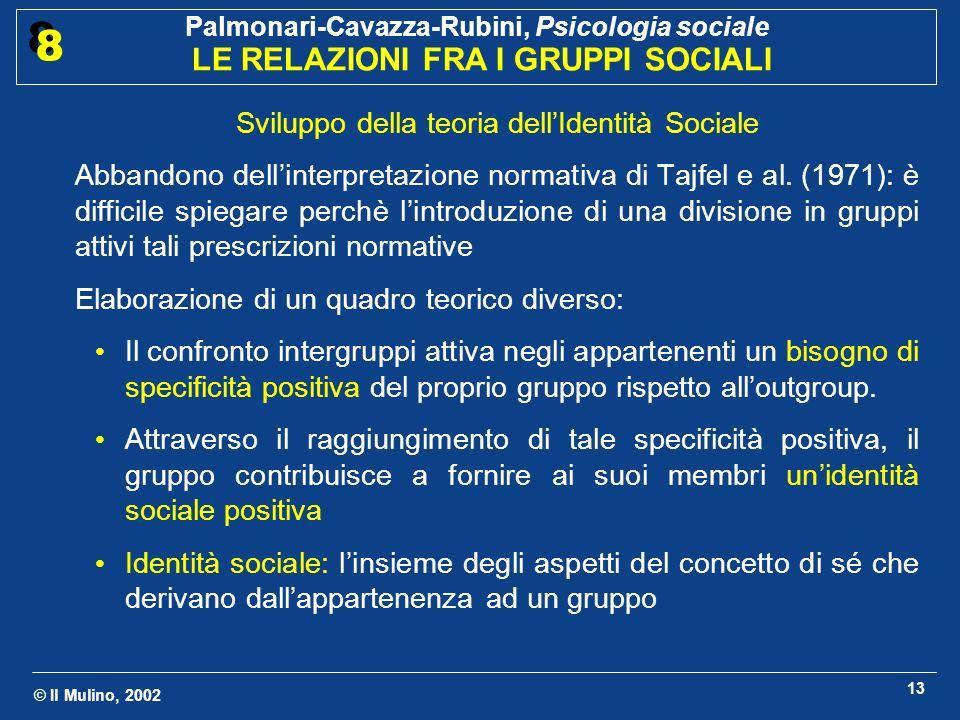 Sviluppo della teoria dell'Identità Sociale