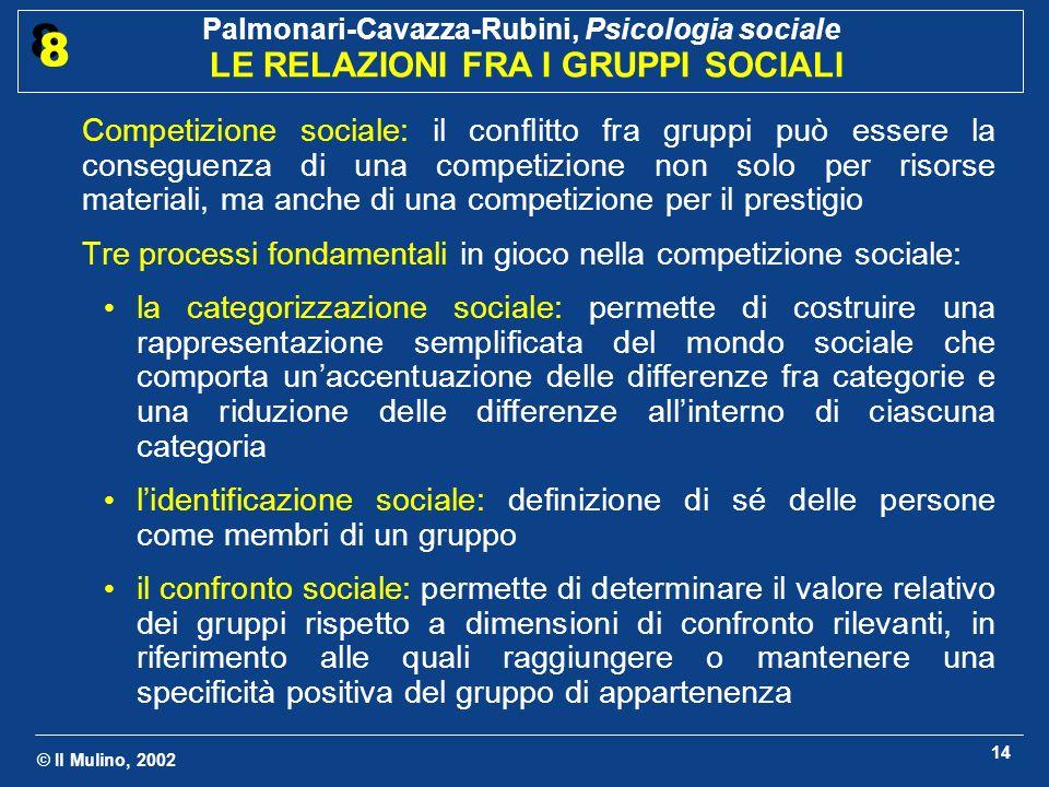 Competizione sociale: il conflitto fra gruppi può essere la conseguenza di una competizione non solo per risorse materiali, ma anche di una competizione per il prestigio