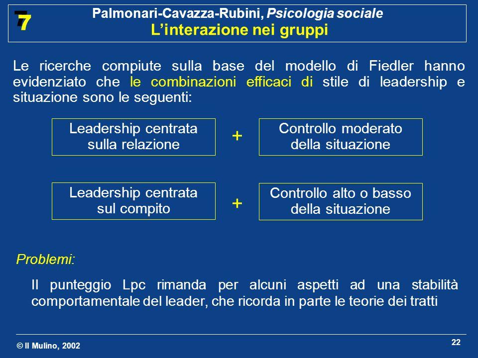 Le ricerche compiute sulla base del modello di Fiedler hanno evidenziato che le combinazioni efficaci di stile di leadership e situazione sono le seguenti: