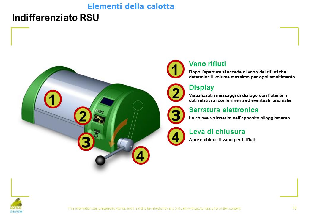 1 2 1 2 3 4 3 4 Indifferenziato RSU Elementi della calotta