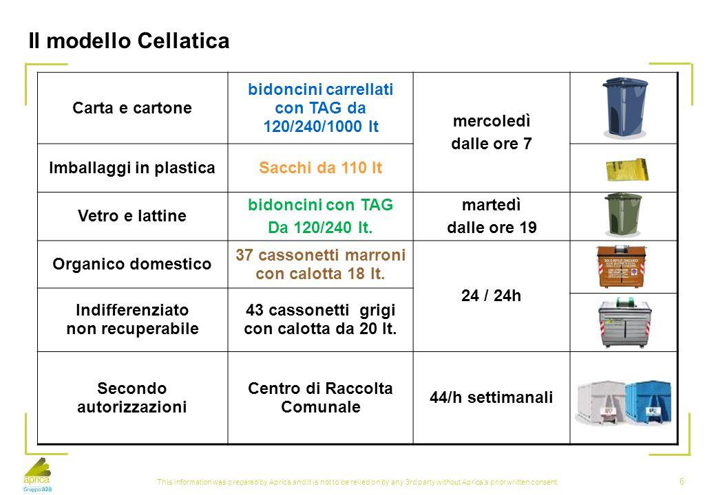 Il modello Cellatica Carta e cartone