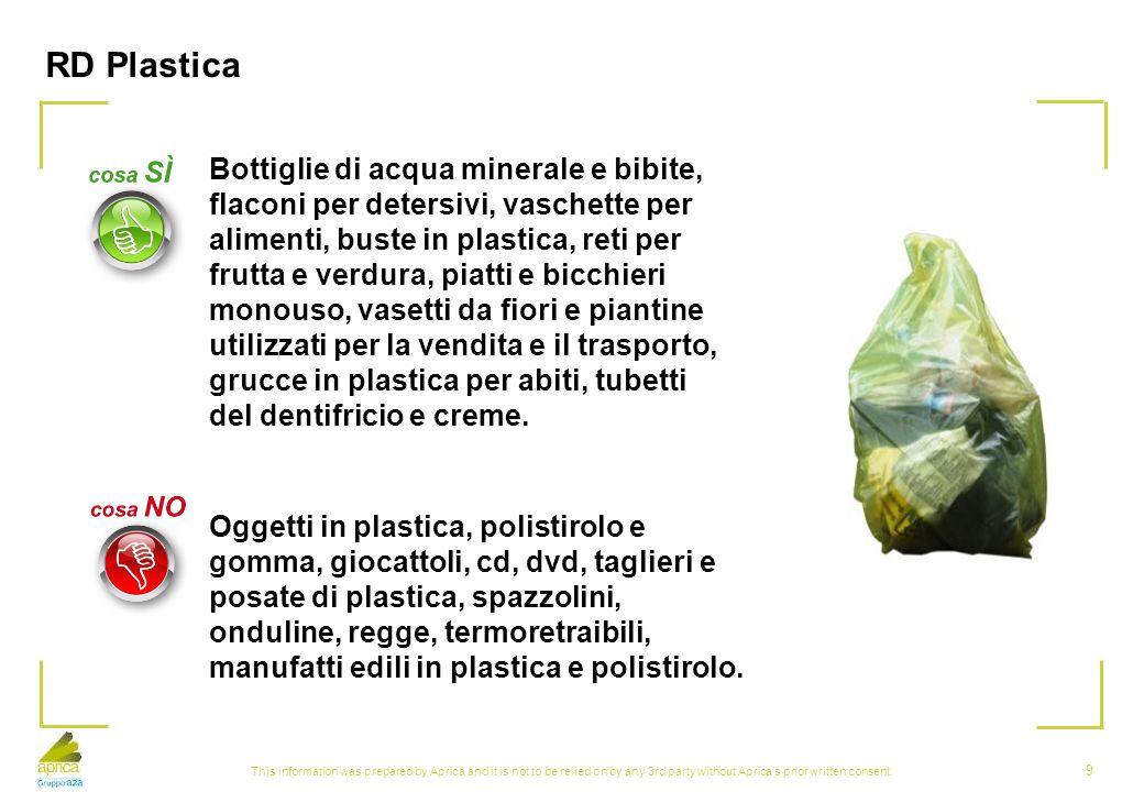 RD Plastica