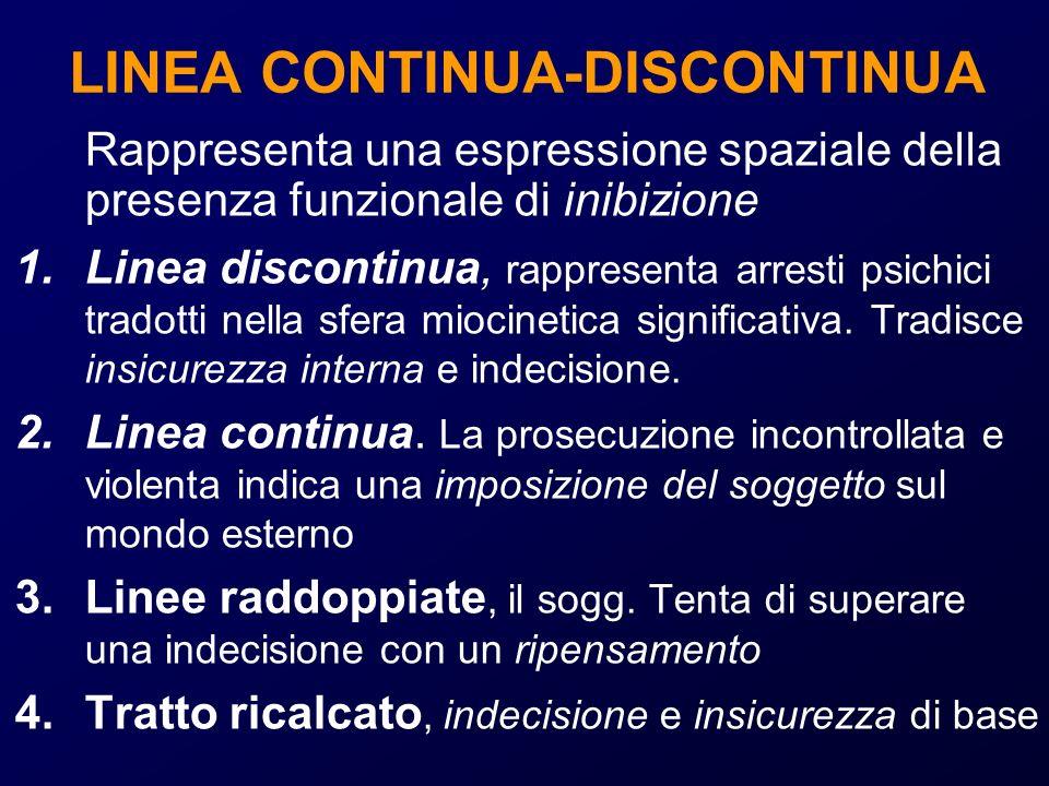 LINEA CONTINUA-DISCONTINUA
