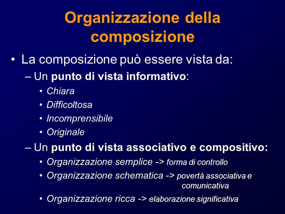 Organizzazione della composizione
