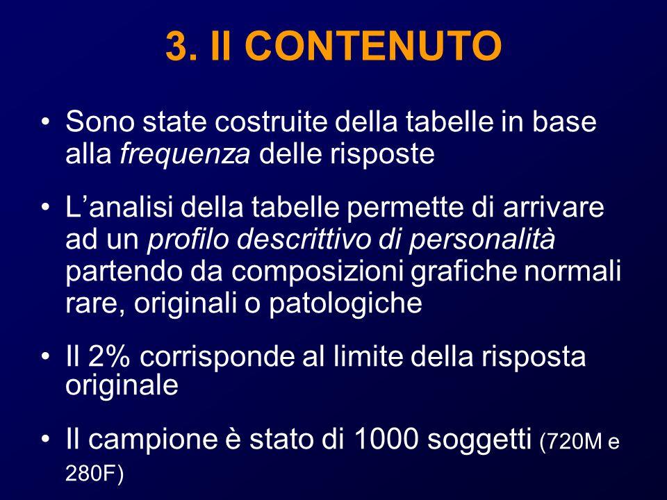 3. Il CONTENUTO Sono state costruite della tabelle in base alla frequenza delle risposte.
