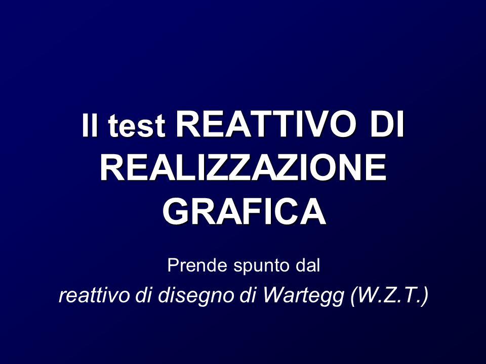 Il test REATTIVO DI REALIZZAZIONE GRAFICA
