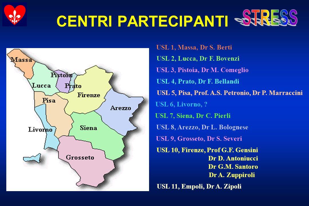 CENTRI PARTECIPANTI USL 1, Massa, Dr S. Berti