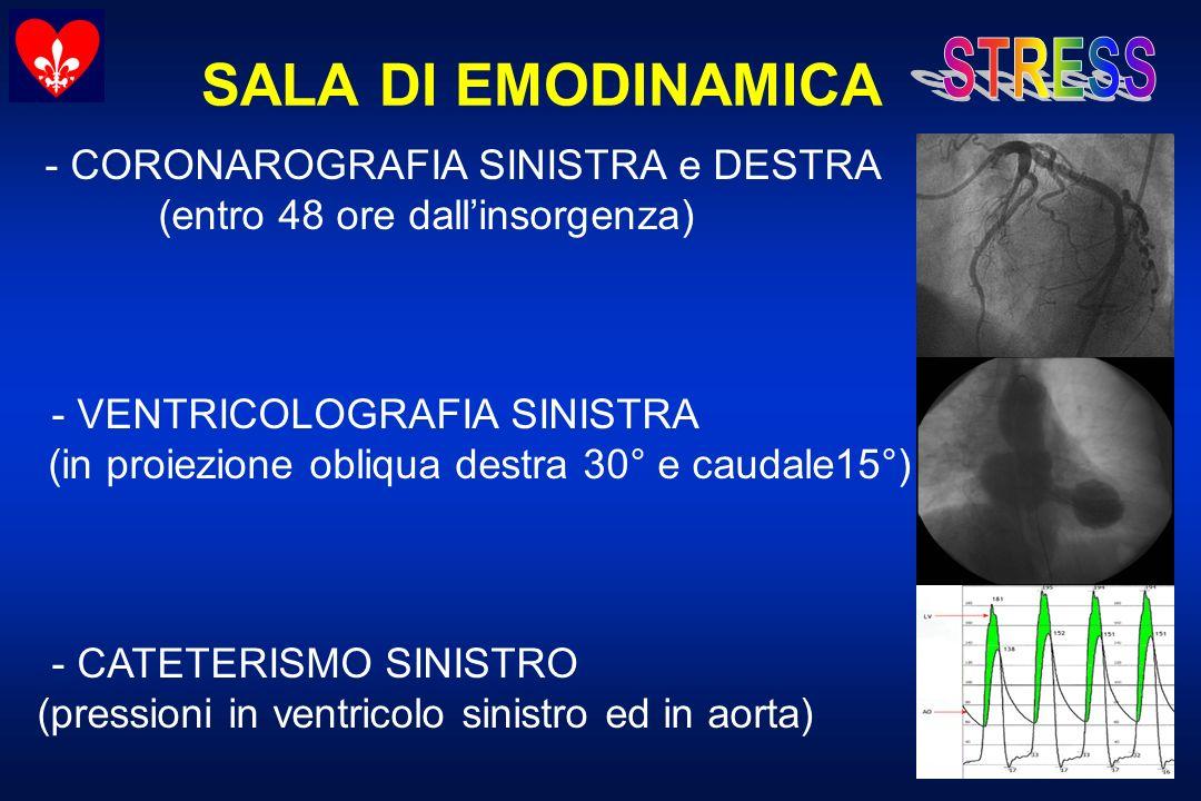 SALA DI EMODINAMICA - CORONAROGRAFIA SINISTRA e DESTRA