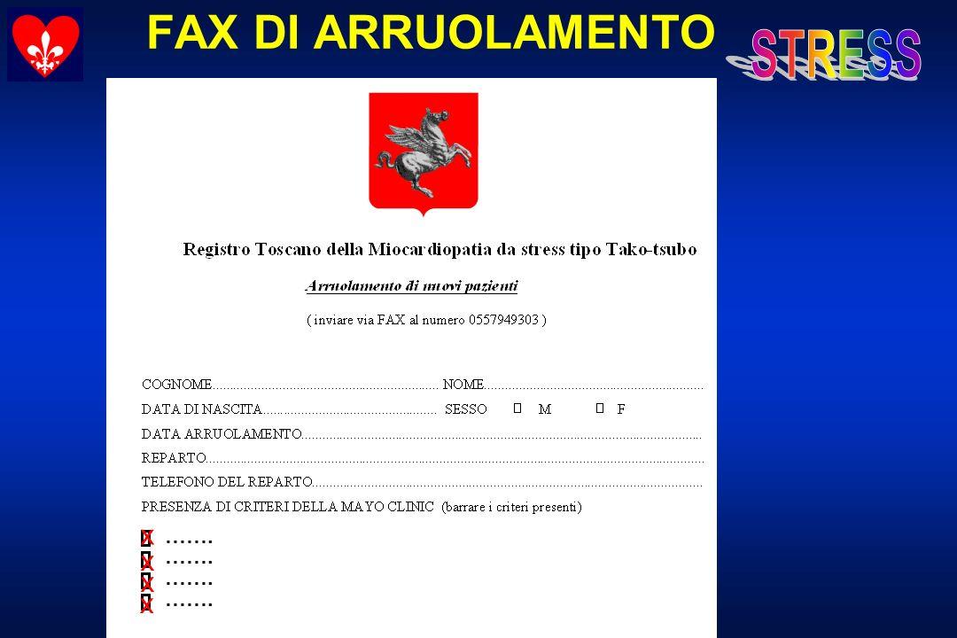 FAX DI ARRUOLAMENTO x ……. ……. ……. ……. …….