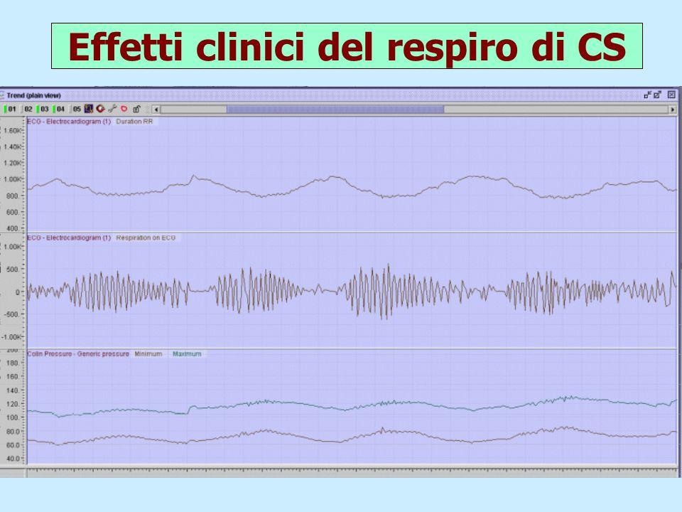 Effetti clinici del respiro di CS