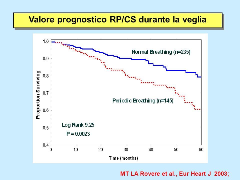 Valore prognostico RP/CS durante la veglia