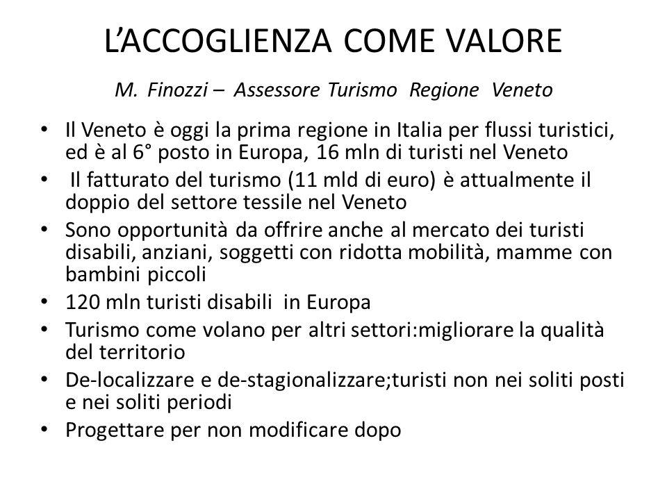 L'ACCOGLIENZA COME VALORE M. Finozzi – Assessore Turismo Regione Veneto