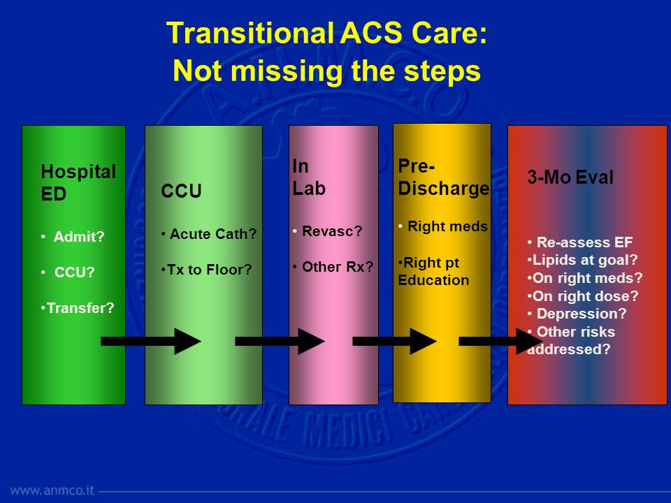 Transitional ACS Care: