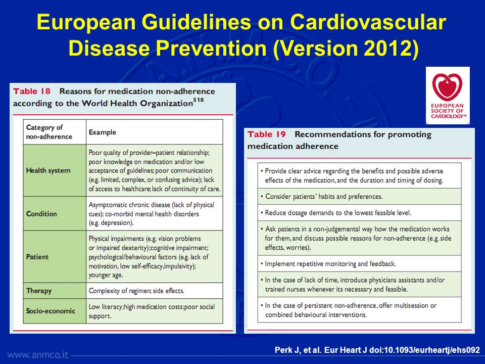 European Guidelines on Cardiovascular