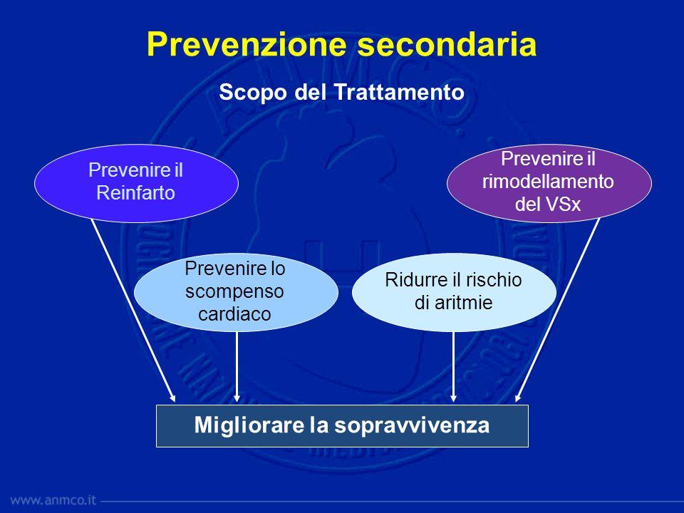Prevenzione secondaria Migliorare la sopravvivenza