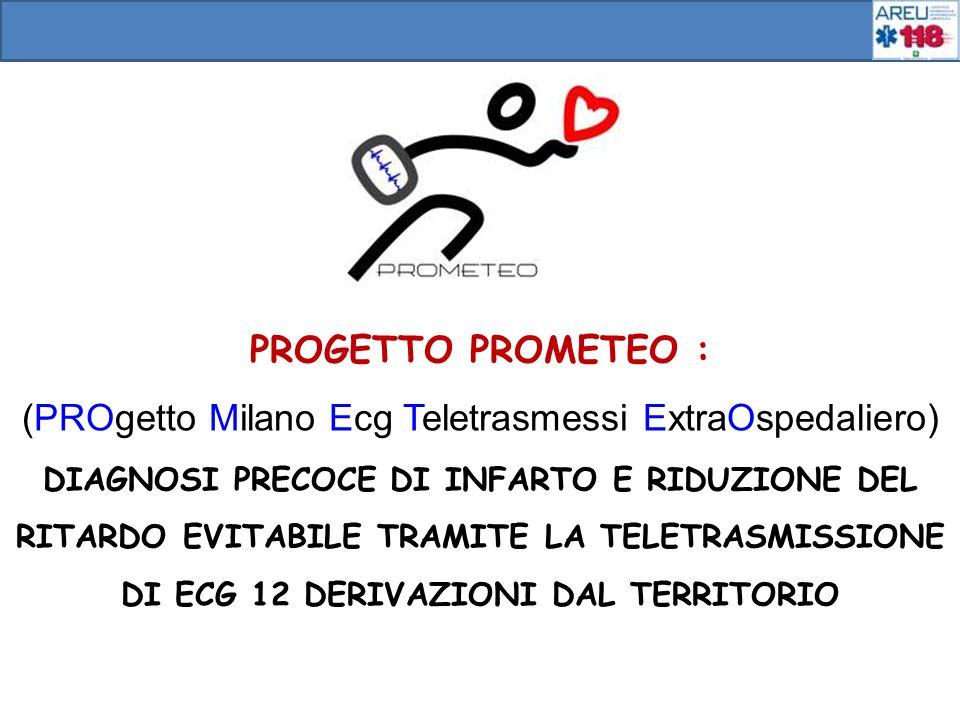 (PROgetto Milano Ecg Teletrasmessi ExtraOspedaliero)
