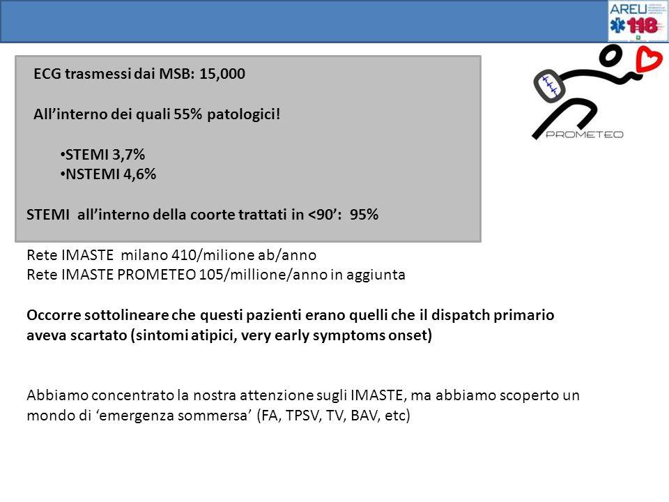 Prometeo in a Nutshell ECG trasmessi dai MSB: 15,000
