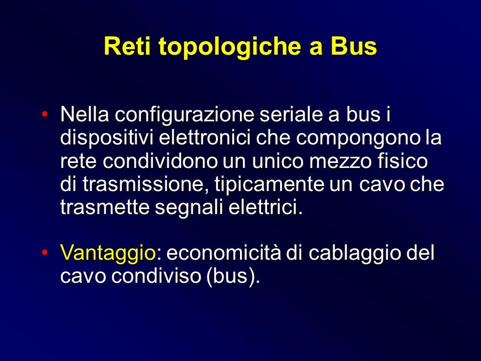 Reti topologiche a Bus