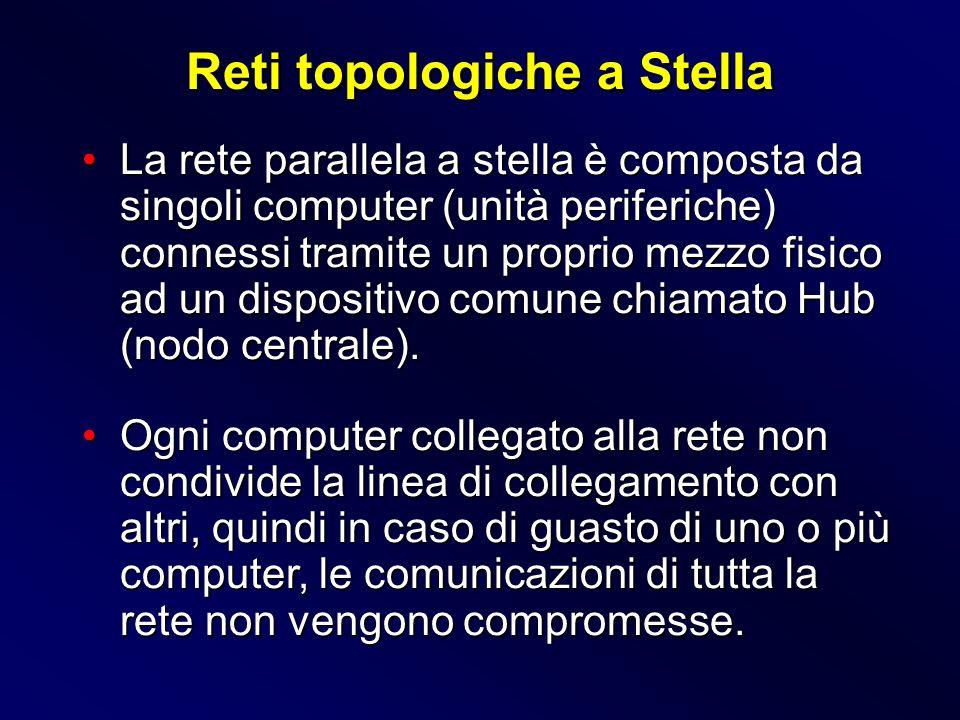 Reti topologiche a Stella