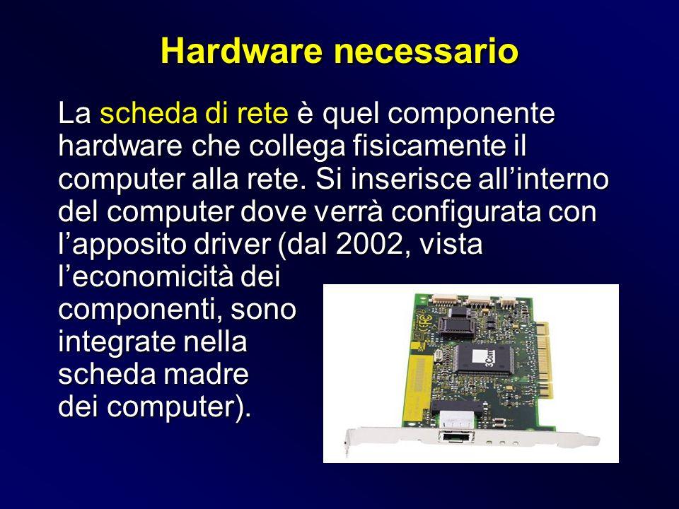 Hardware necessario