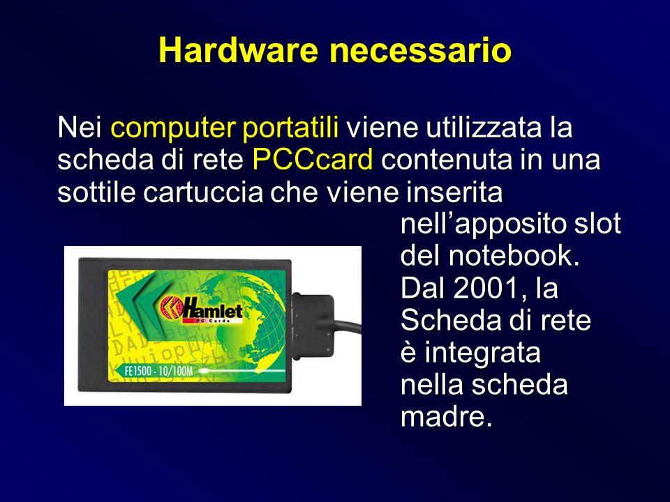 Hardware necessario Nei computer portatili viene utilizzata la scheda di rete PCCcard contenuta in una sottile cartuccia che viene inserita.