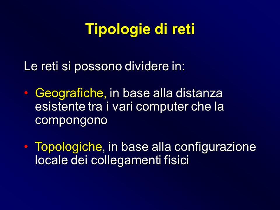 Tipologie di reti Le reti si possono dividere in: