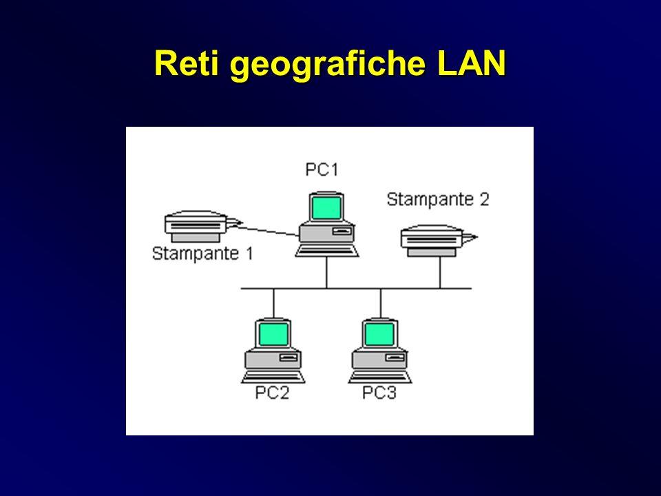 Reti geografiche LAN