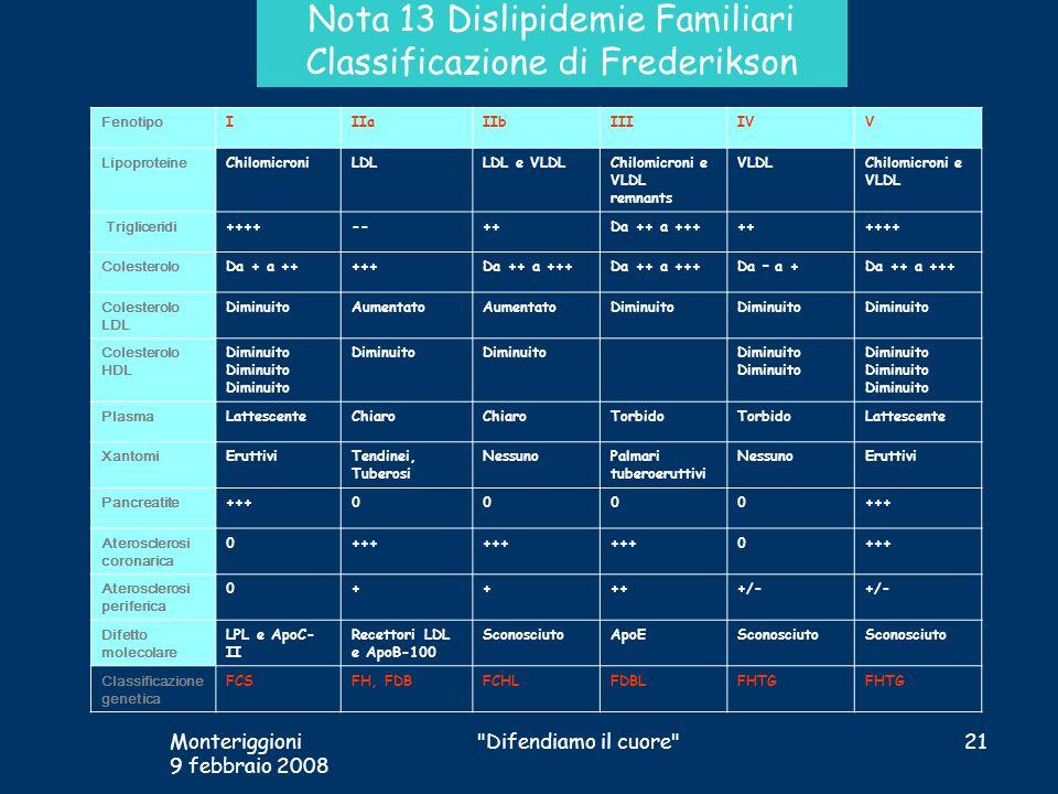 Nota 13 Dislipidemie Familiari Classificazione di Frederikson