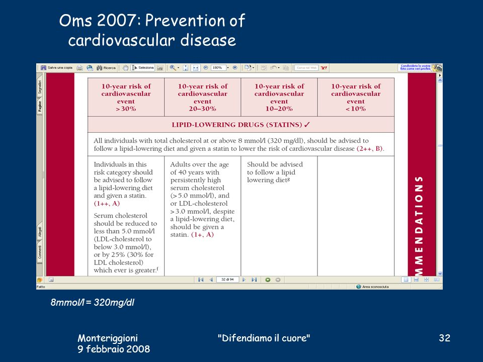 Oms 2007: Prevention of cardiovascular disease
