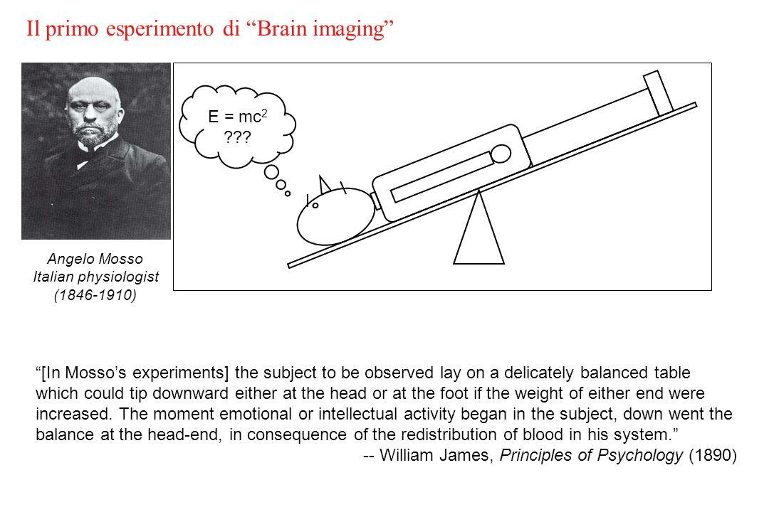 Il primo esperimento di Brain imaging